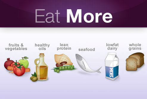 healthy eating avoid diabetes